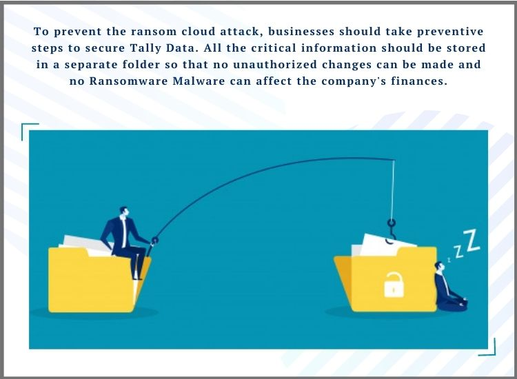 Cloud computing for ransomware