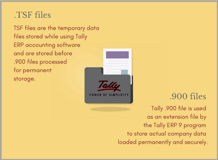 Tsf files and 900 files